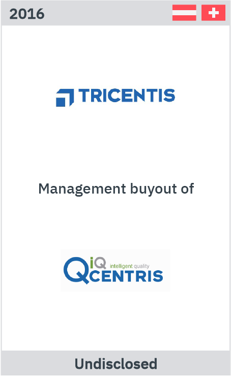 Zelig Associates advises Tricentris on MBO of QCentris