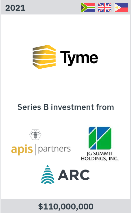 Tyme raises USD110m Series B from Apis Partners, JG Summit and Africa Rainbow Capital